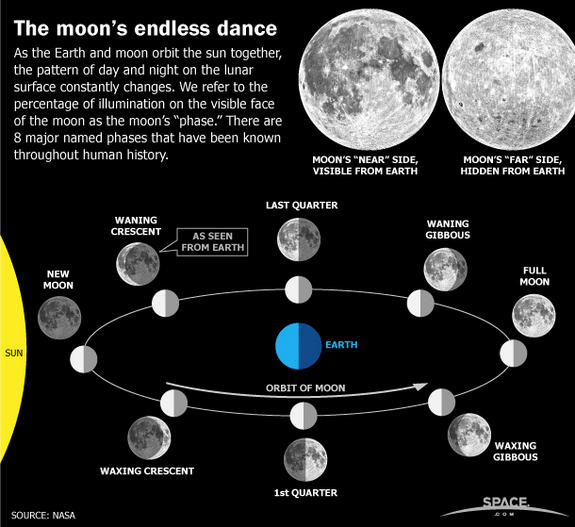 moon-phases-101111-02